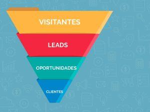 O que é funil de vendas e como utilizá-lo para aumentar seus resultados?